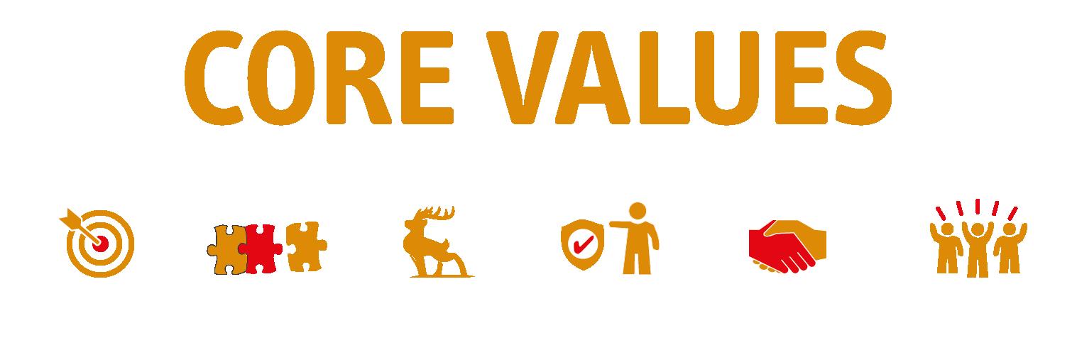 AGB Scotland - Core Values